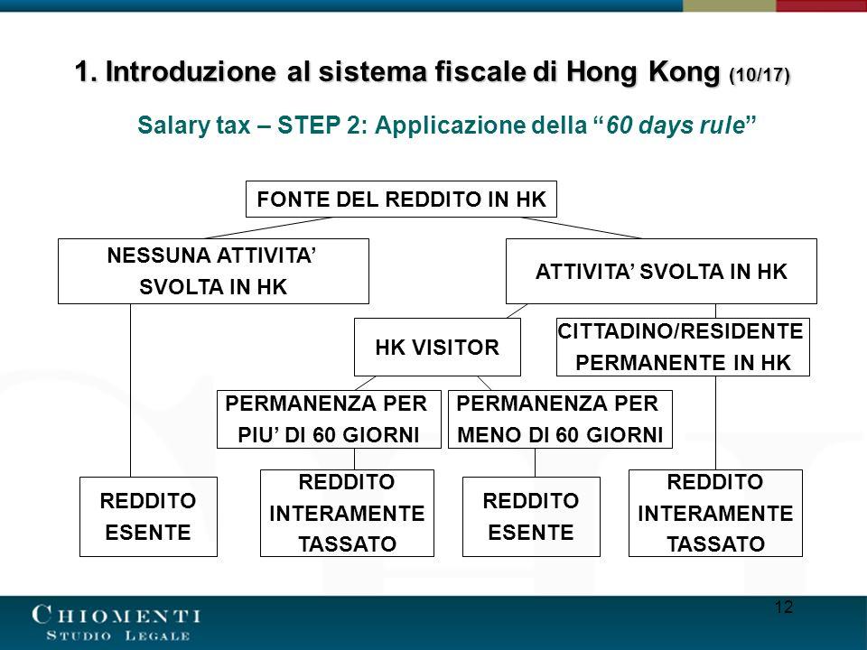 1. Introduzione al sistema fiscale di Hong Kong (10/17)