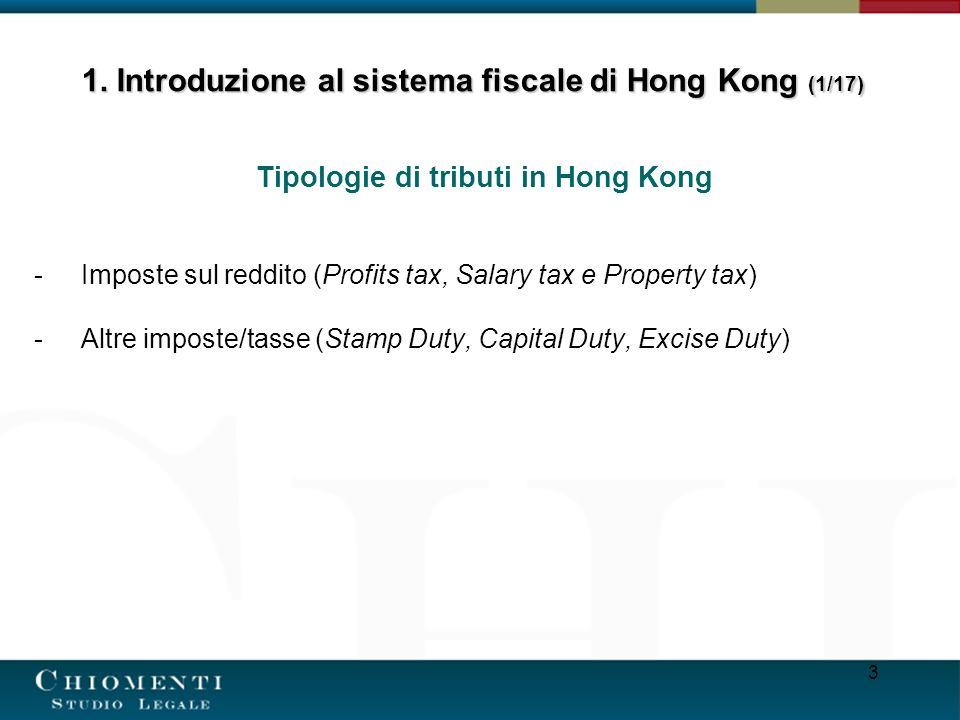 1. Introduzione al sistema fiscale di Hong Kong (1/17)