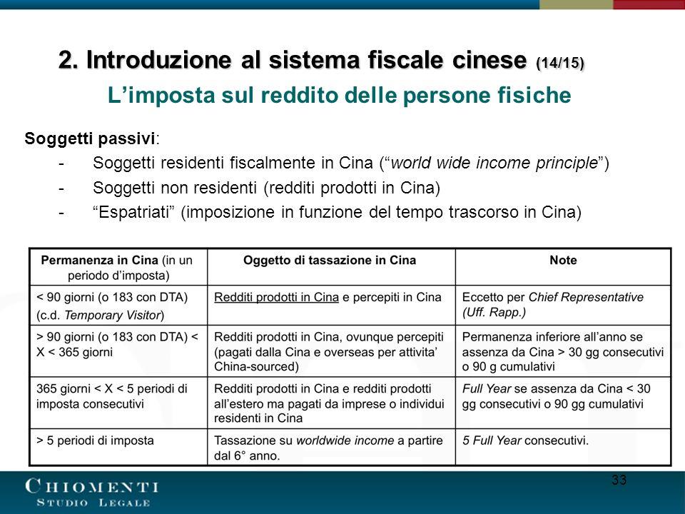 2. Introduzione al sistema fiscale cinese (14/15)
