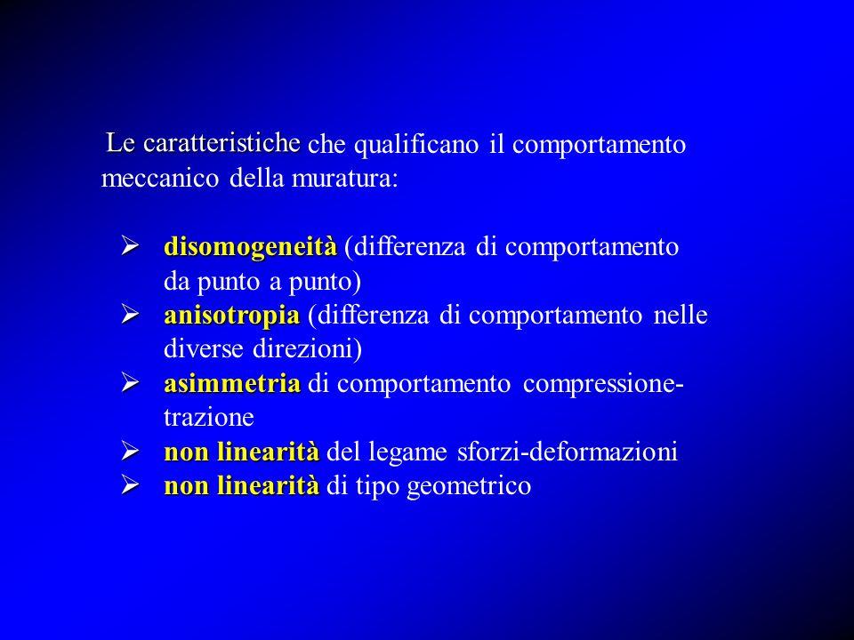 Le caratteristiche che qualificano il comportamento meccanico della muratura: disomogeneità (differenza di comportamento da punto a punto)