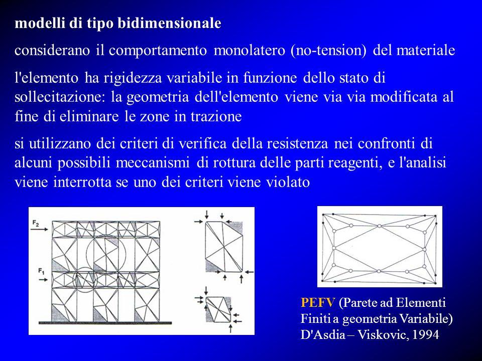 modelli di tipo bidimensionale