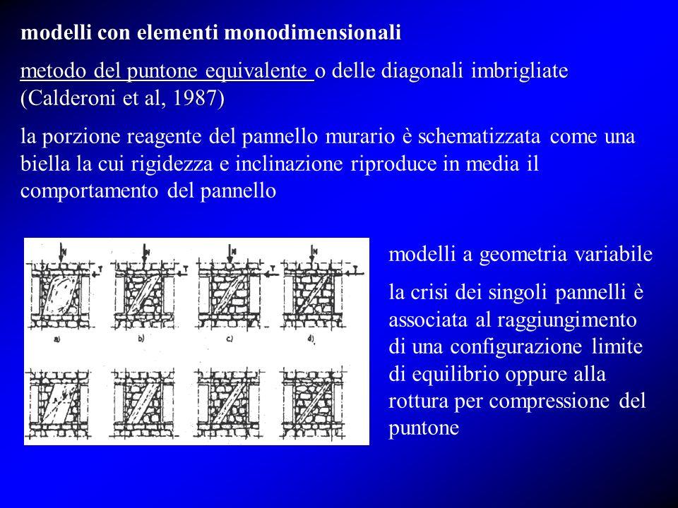 modelli con elementi monodimensionali
