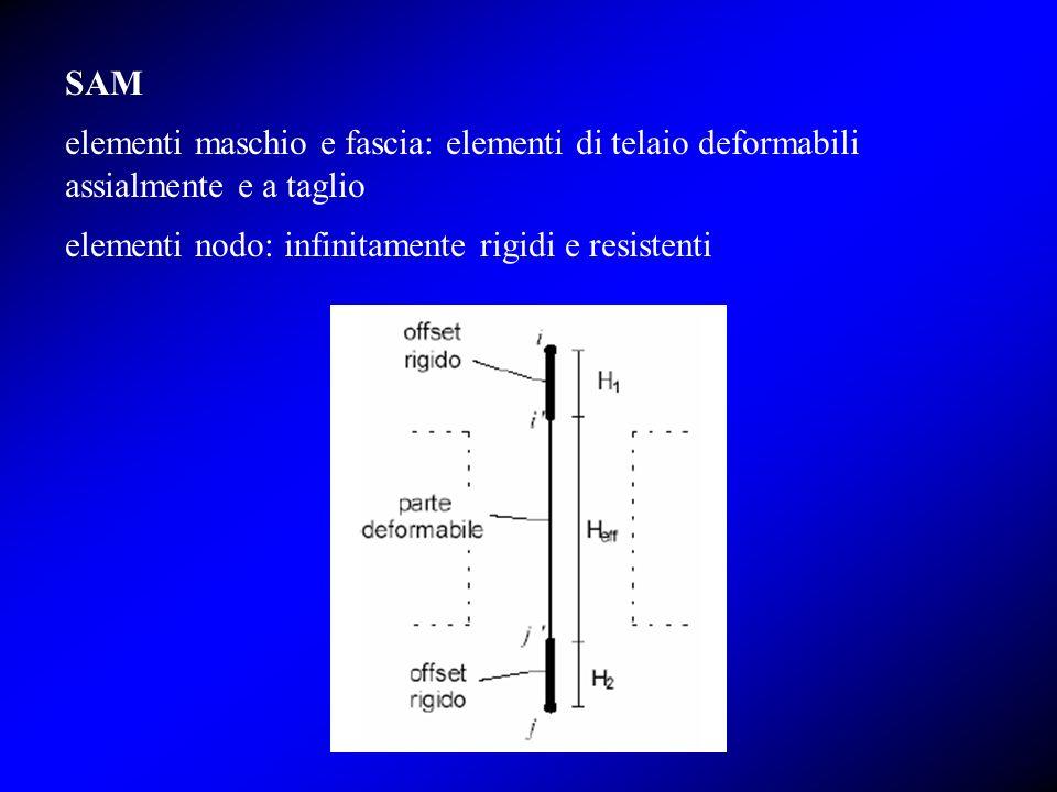 elementi nodo: infinitamente rigidi e resistenti