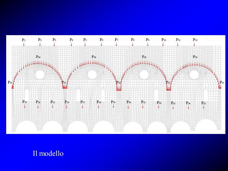 Se si analizza il comportamento di pannelli di muratura soggetti contemporaneamente a carichi verticali e carichi orizzontali diretti parallelamente al loro piano medio, si evidenzia che il collasso può manifestarsi secondo tre diverse modalità: