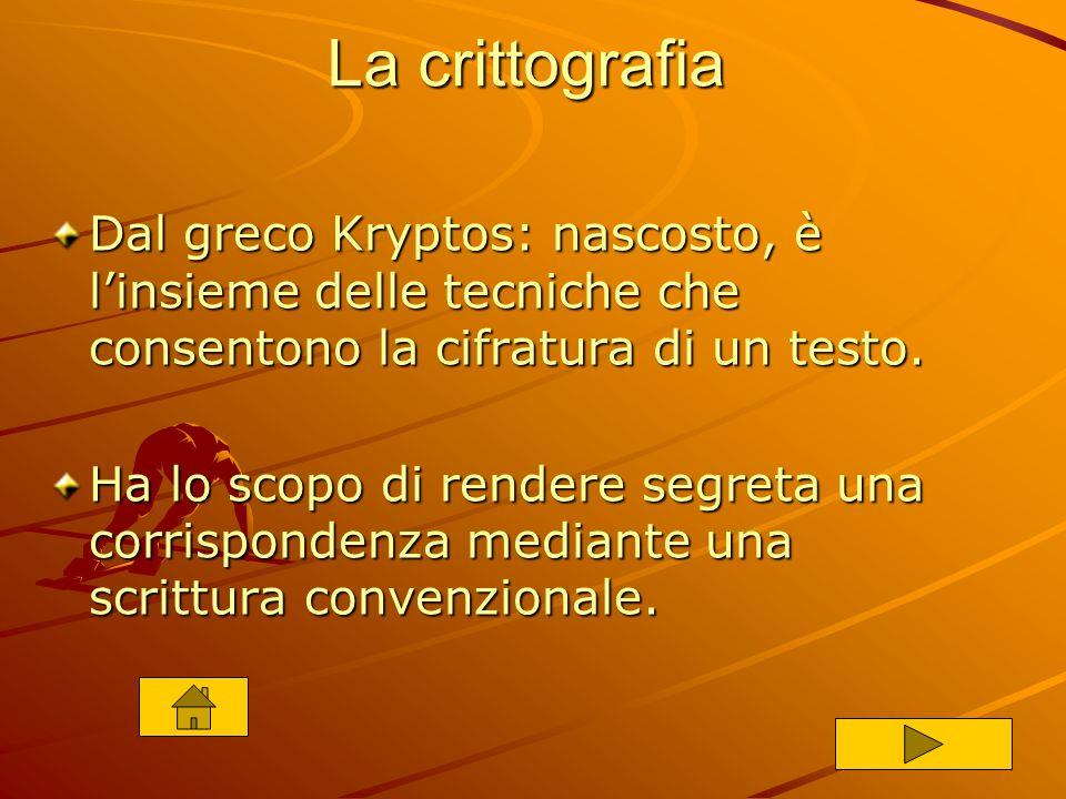 La crittografiaDal greco Kryptos: nascosto, è l'insieme delle tecniche che consentono la cifratura di un testo.