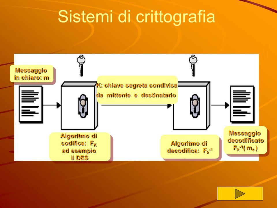 Sistemi di crittografia
