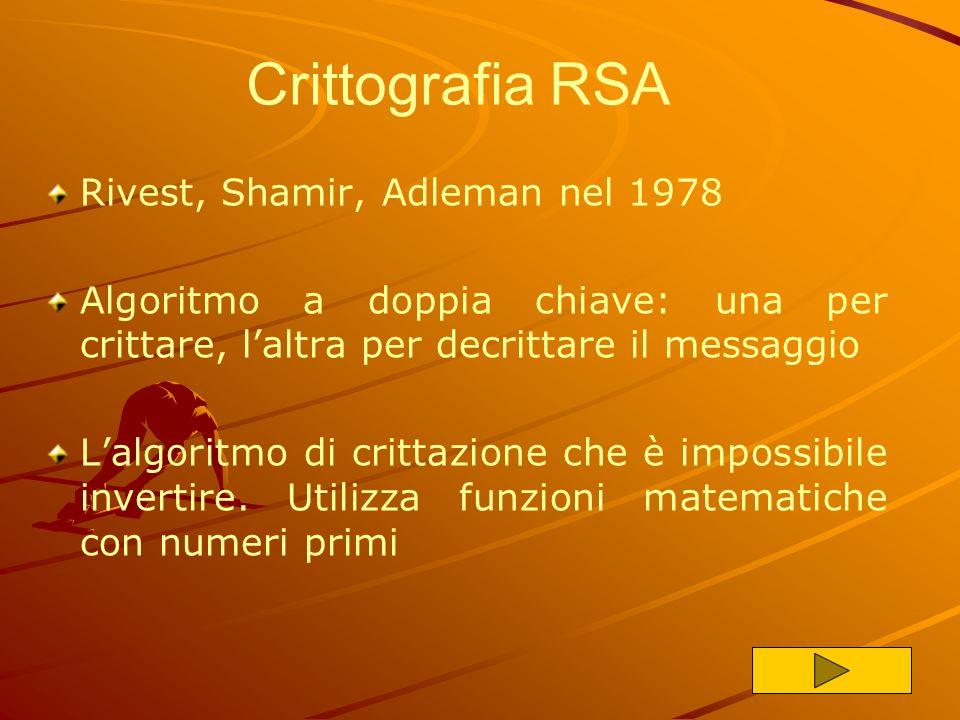 Crittografia RSA Rivest, Shamir, Adleman nel 1978