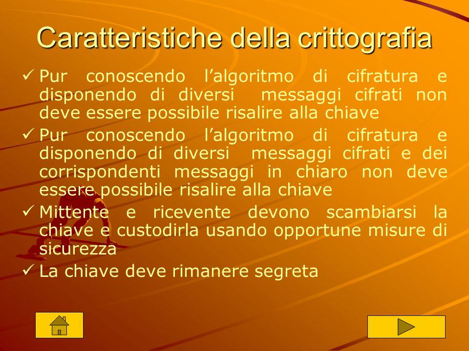 Caratteristiche della crittografia