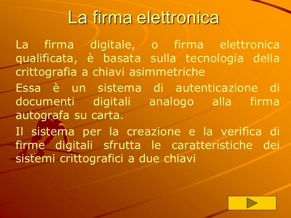 La firma elettronica La firma digitale, o firma elettronica qualificata, è basata sulla tecnologia della crittografia a chiavi asimmetriche.