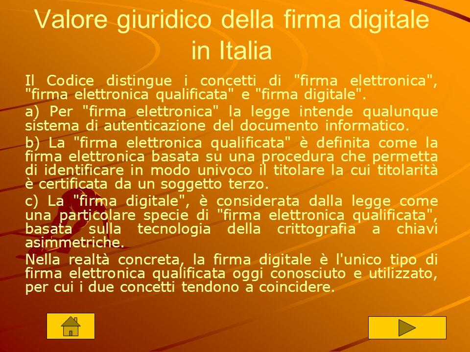Valore giuridico della firma digitale in Italia