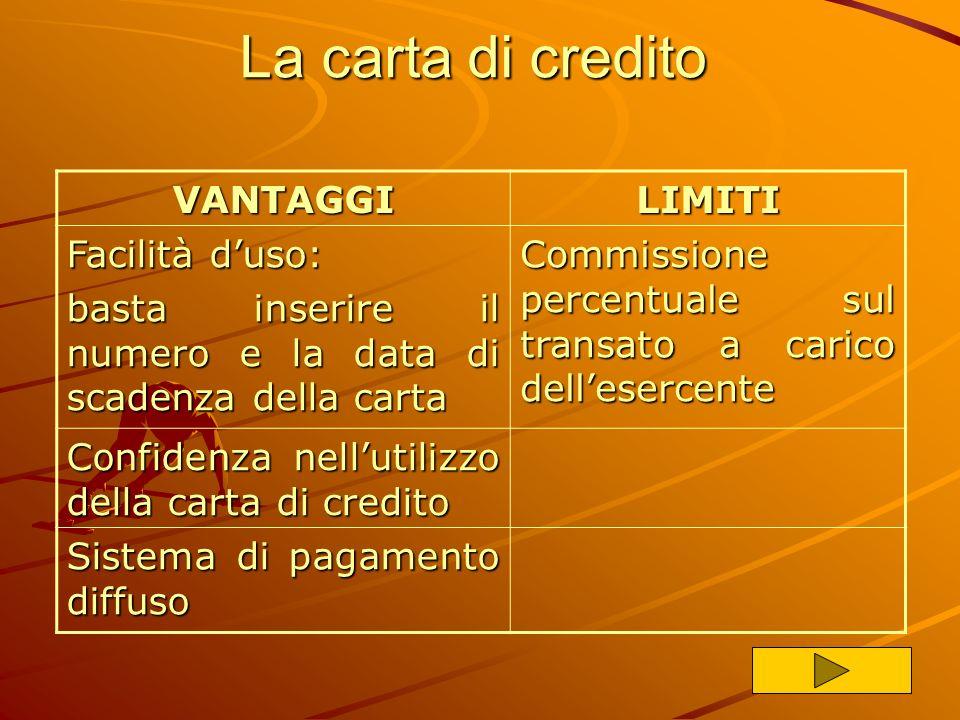 La carta di credito VANTAGGI LIMITI Facilità d'uso: