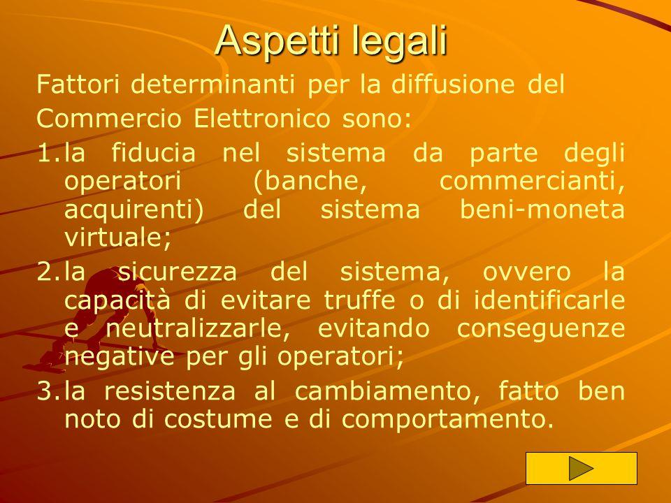 Aspetti legali Fattori determinanti per la diffusione del