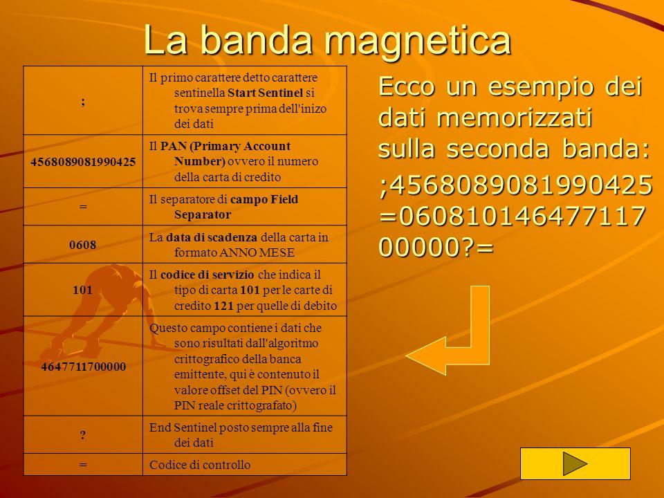 La banda magnetica ; Il primo carattere detto carattere sentinella Start Sentinel si trova sempre prima dell inizo dei dati.