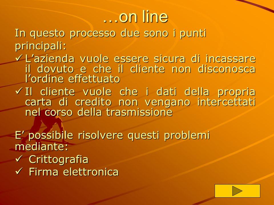…on line In questo processo due sono i punti principali: