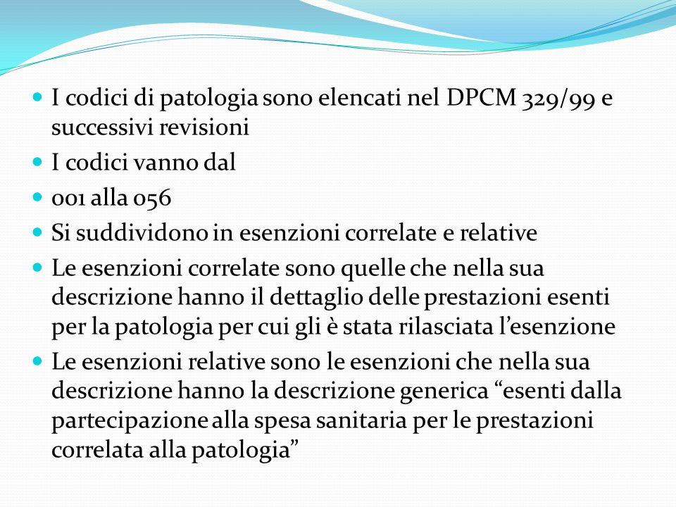 I codici di patologia sono elencati nel DPCM 329/99 e successivi revisioni