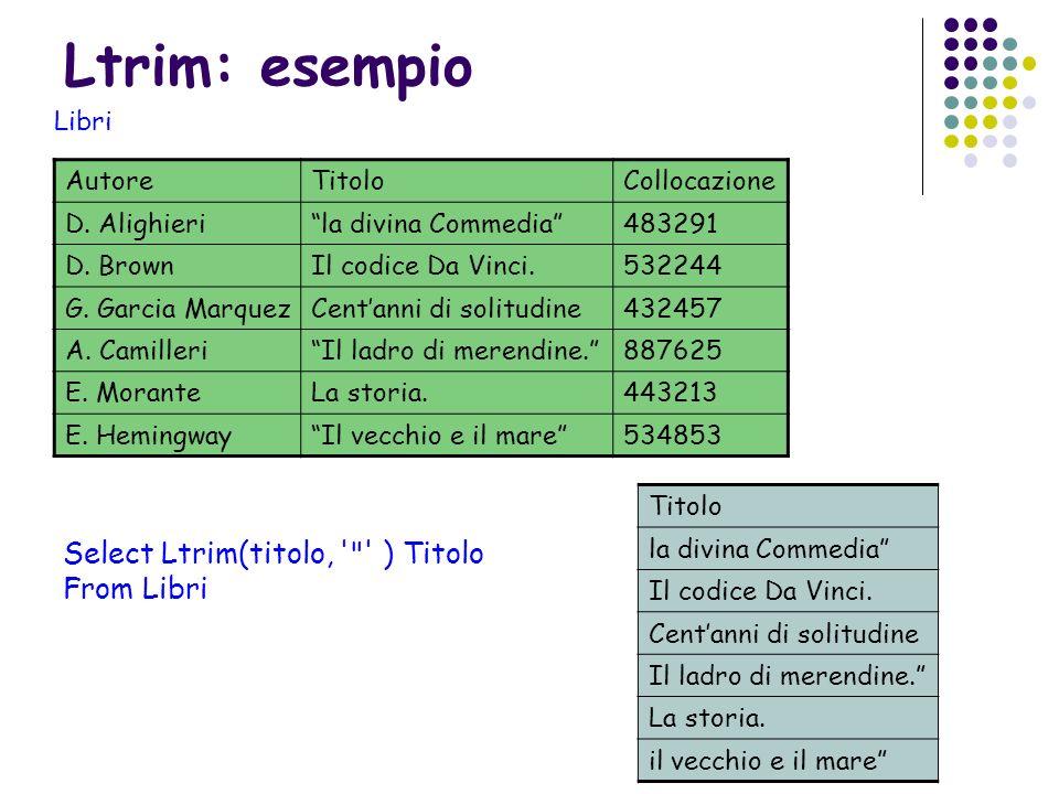 Ltrim: esempio Select Ltrim(titolo, ) Titolo From Libri Libri