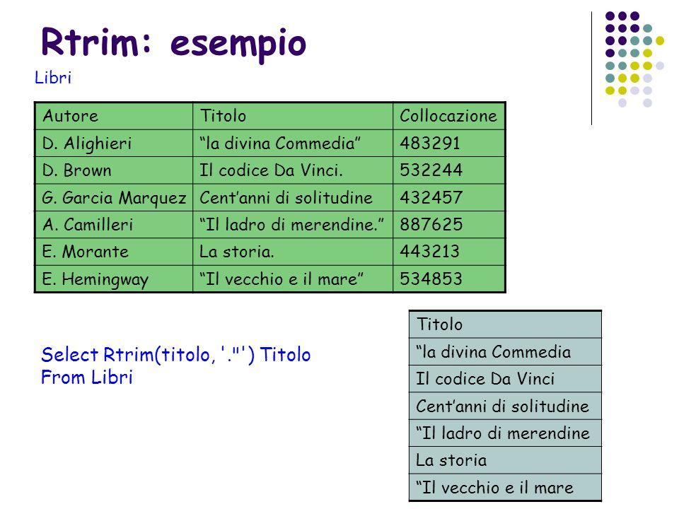 Rtrim: esempio Select Rtrim(titolo, . ) Titolo From Libri Libri