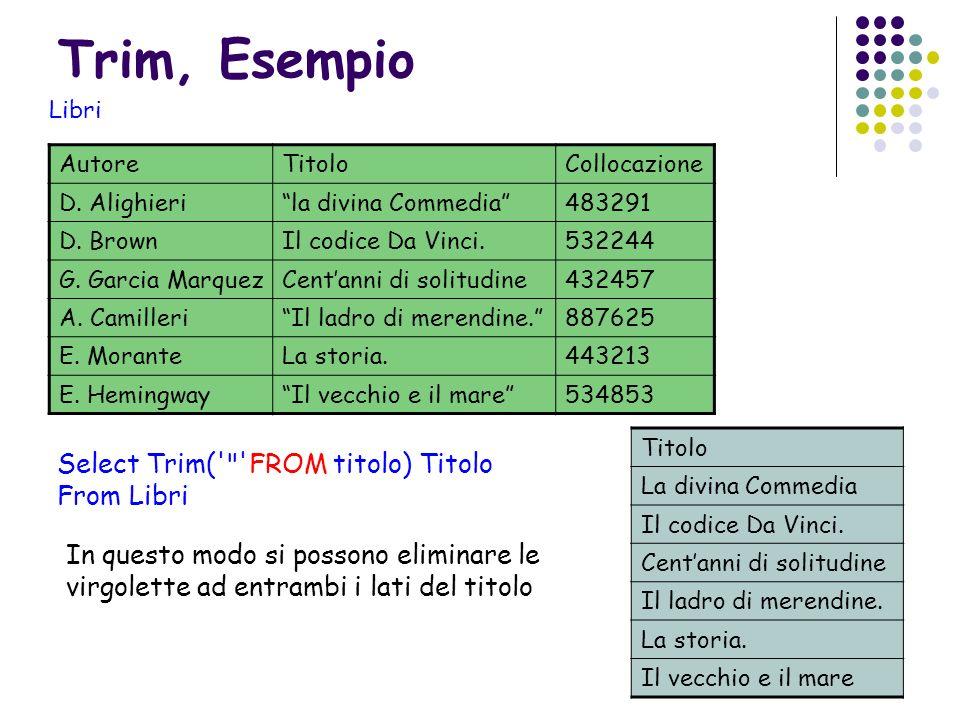 Trim, Esempio Select Trim( FROM titolo) Titolo From Libri