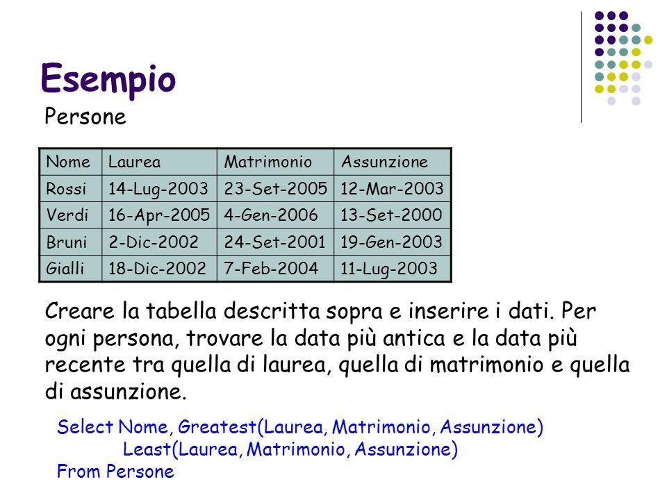 Esempio Persone. Nome. Laurea. Matrimonio. Assunzione. Rossi. 14-Lug-2003. 23-Set-2005. 12-Mar-2003.
