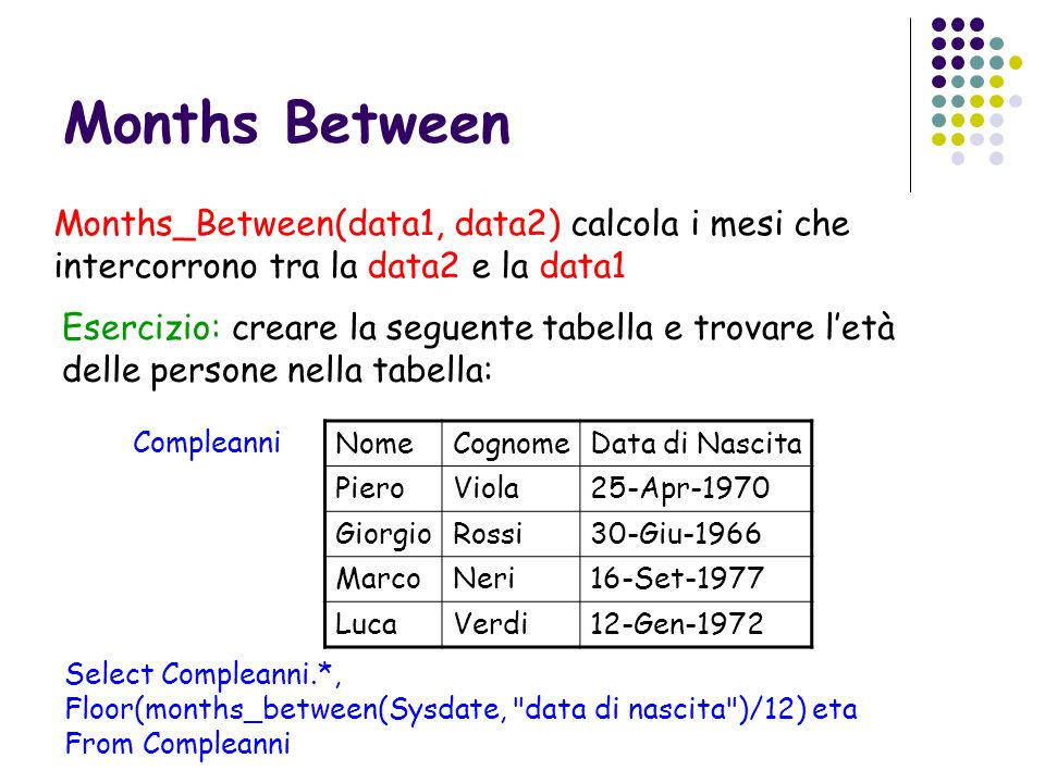 Months Between Months_Between(data1, data2) calcola i mesi che intercorrono tra la data2 e la data1.