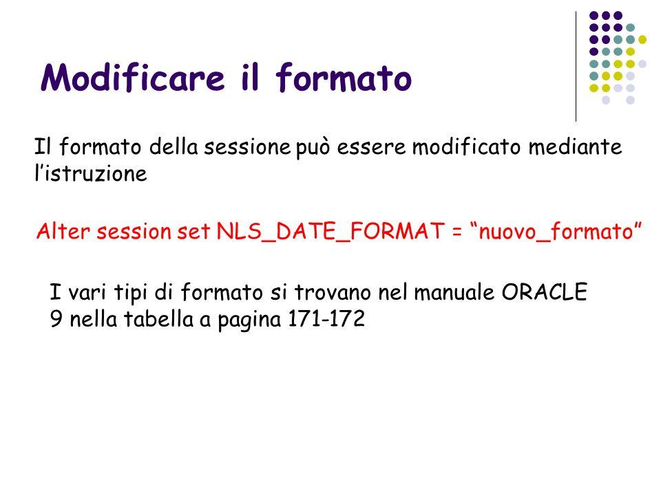 Modificare il formatoIl formato della sessione può essere modificato mediante l'istruzione. Alter session set NLS_DATE_FORMAT = nuovo_formato