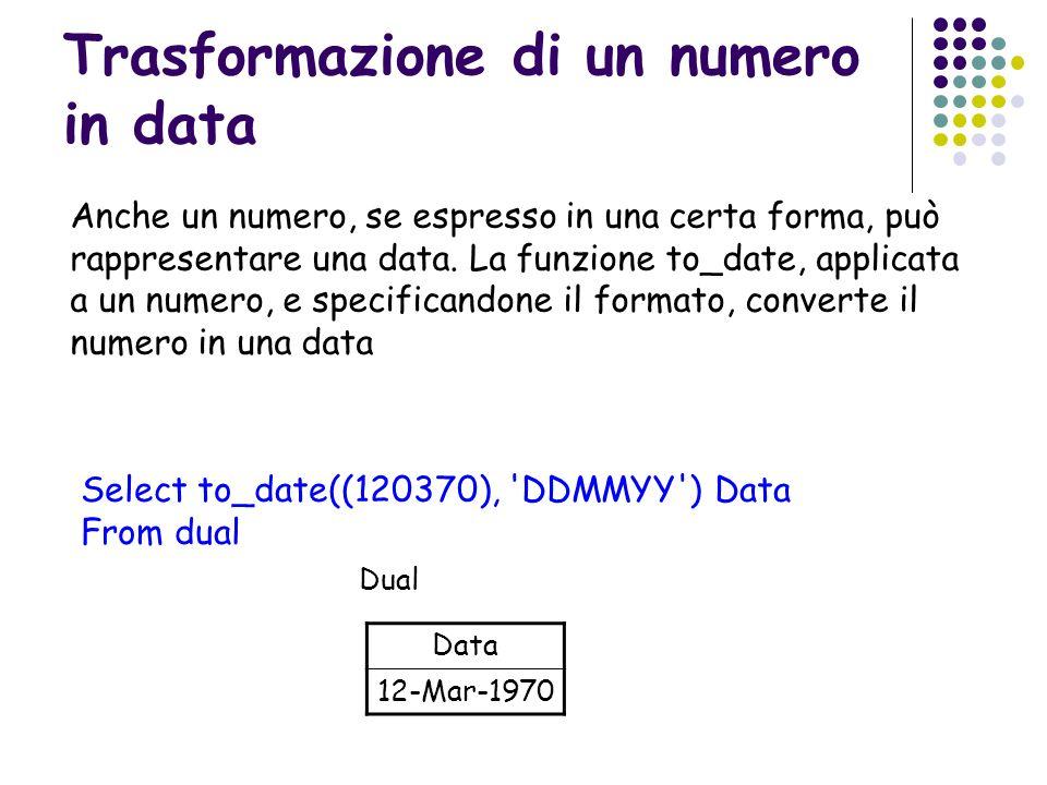 Trasformazione di un numero in data