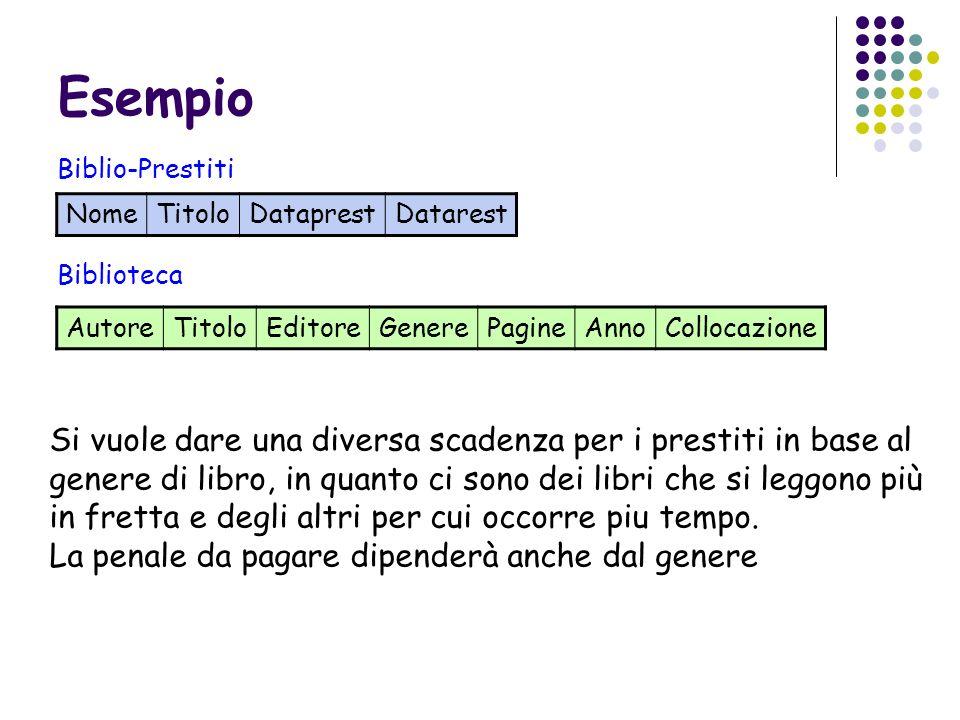 EsempioBiblio-Prestiti. Nome. Titolo. Dataprest. Datarest. Biblioteca. Autore. Titolo. Editore. Genere.