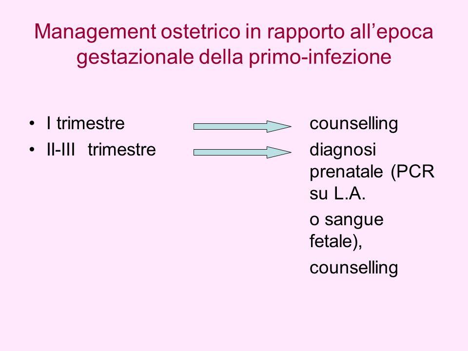 Management ostetrico in rapporto all'epoca gestazionale della primo-infezione