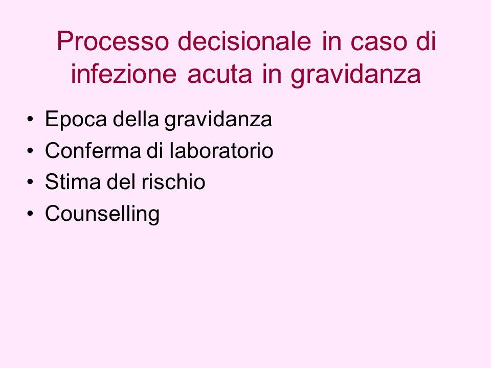 Processo decisionale in caso di infezione acuta in gravidanza