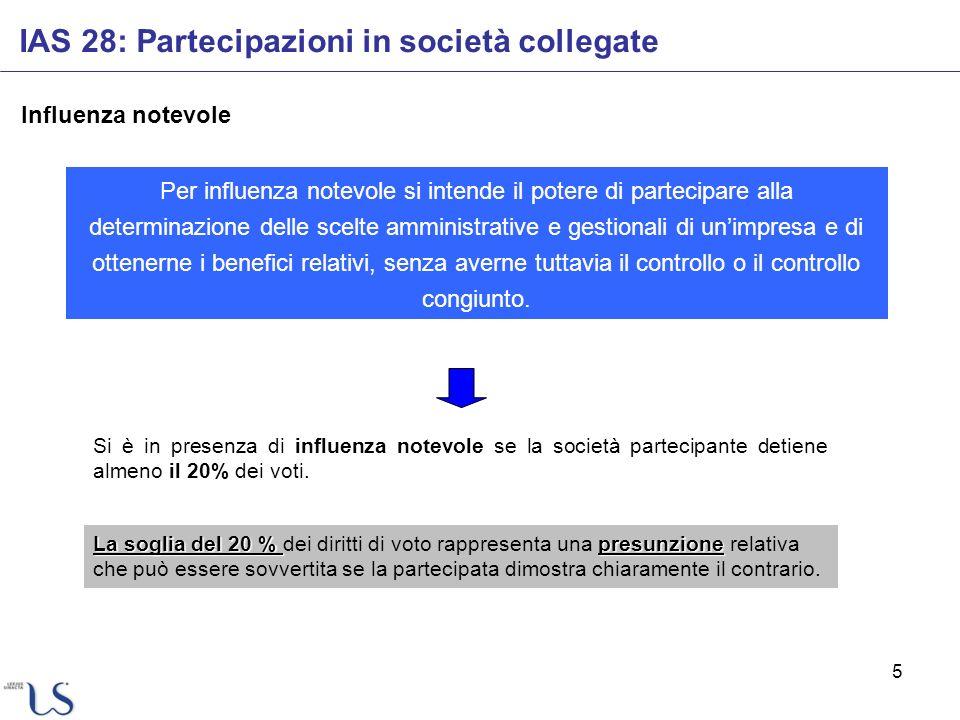 IAS 28: Partecipazioni in società collegate