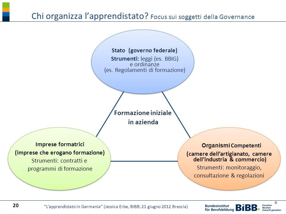 Chi organizza l'apprendistato Focus sui soggetti della Governance