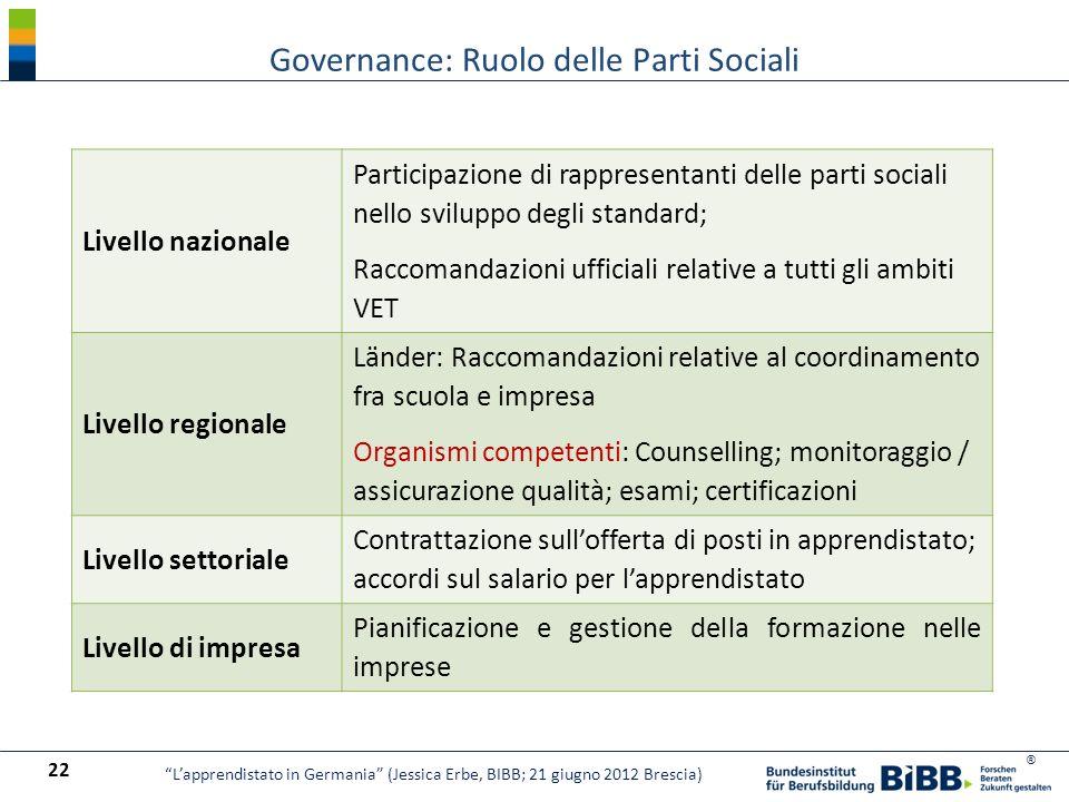 Governance: Ruolo delle Parti Sociali