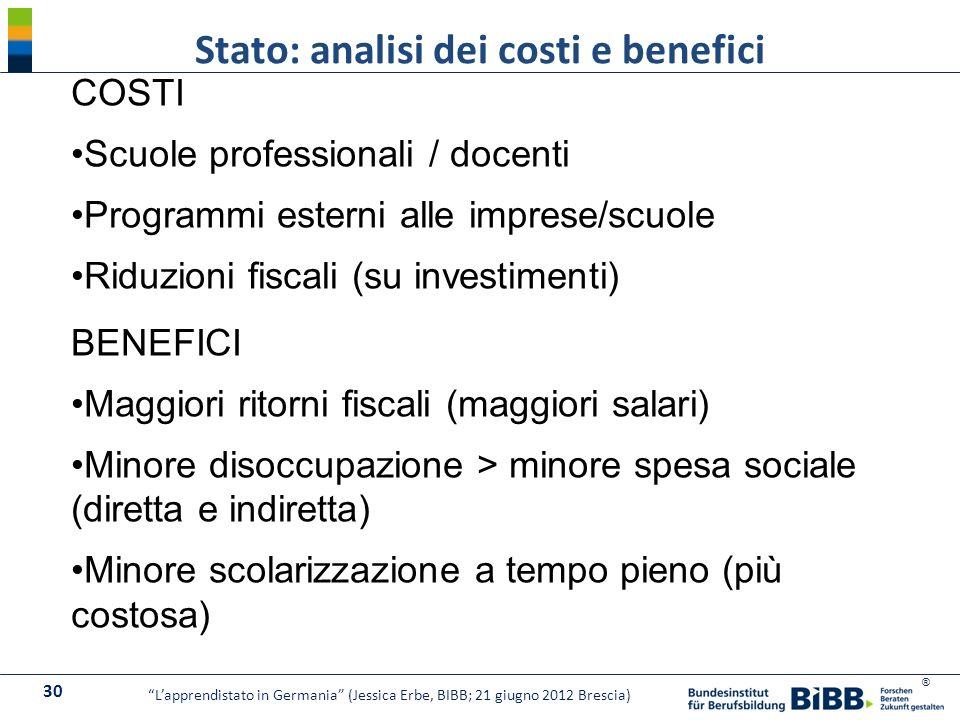 Stato: analisi dei costi e benefici