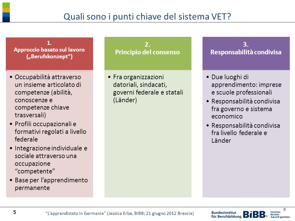 Quali sono i punti chiave del sistema VET