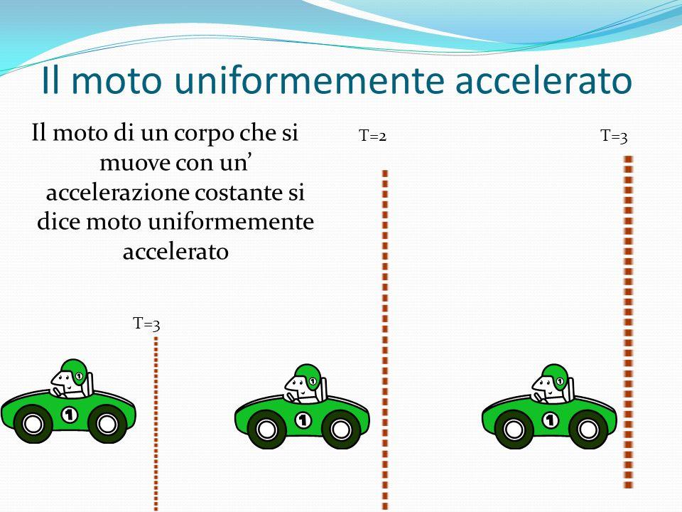 Il moto uniformemente accelerato