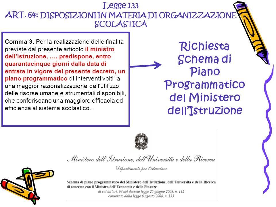 Richiesta Schema di Piano Programmatico del Ministero dell'Istruzione