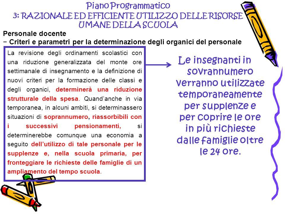 3: RAZIONALE ED EFFICIENTE UTILIZZO DELLE RISORSE UMANE DELLA SCUOLA