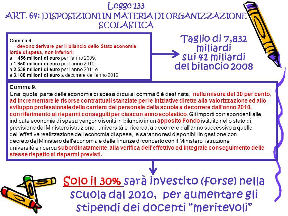 ART. 64: DISPOSIZIONI IN MATERIA DI ORGANIZZAZIONE SCOLASTICA