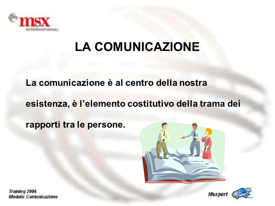 LA COMUNICAZIONE La comunicazione è al centro della nostra esistenza, è l'elemento costitutivo della trama dei rapporti tra le persone.