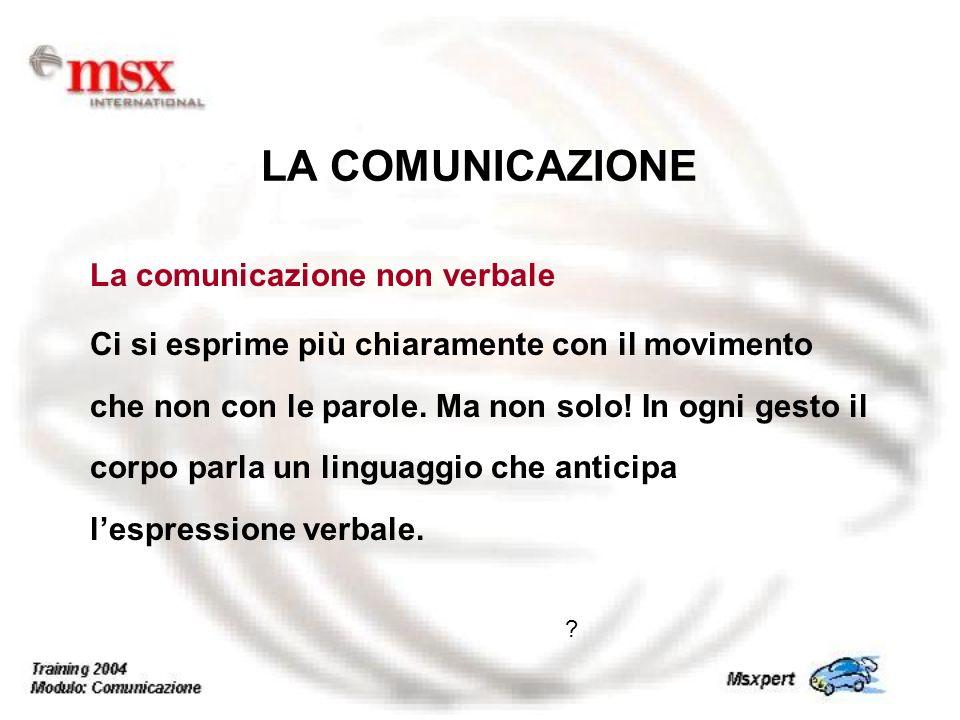 LA COMUNICAZIONE La comunicazione non verbale