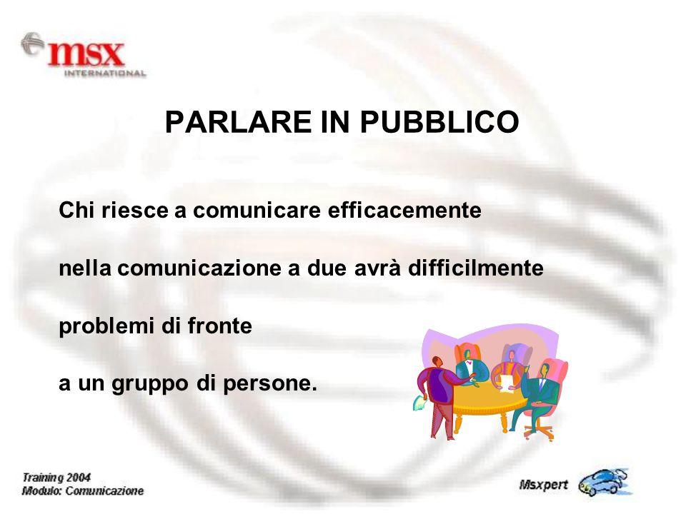 PARLARE IN PUBBLICO Chi riesce a comunicare efficacemente nella comunicazione a due avrà difficilmente problemi di fronte a un gruppo di persone.