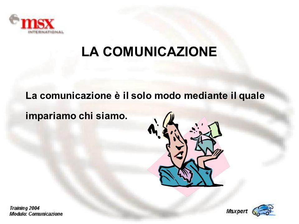 LA COMUNICAZIONE La comunicazione è il solo modo mediante il quale impariamo chi siamo.