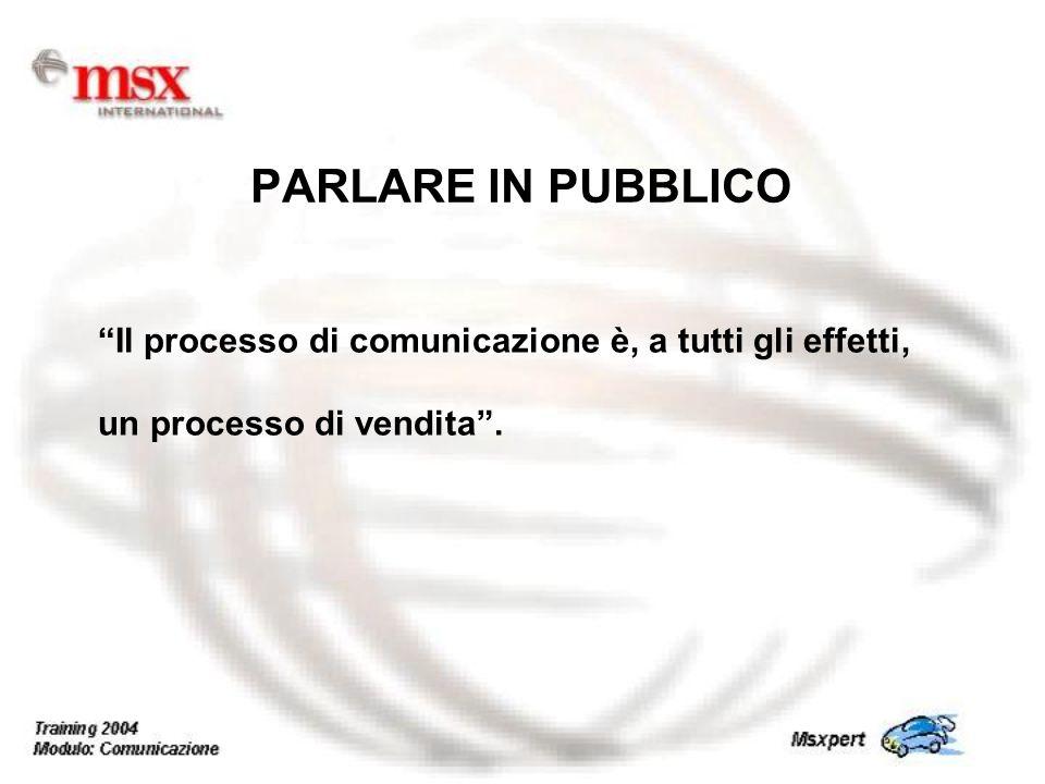 PARLARE IN PUBBLICO Il processo di comunicazione è, a tutti gli effetti, un processo di vendita .