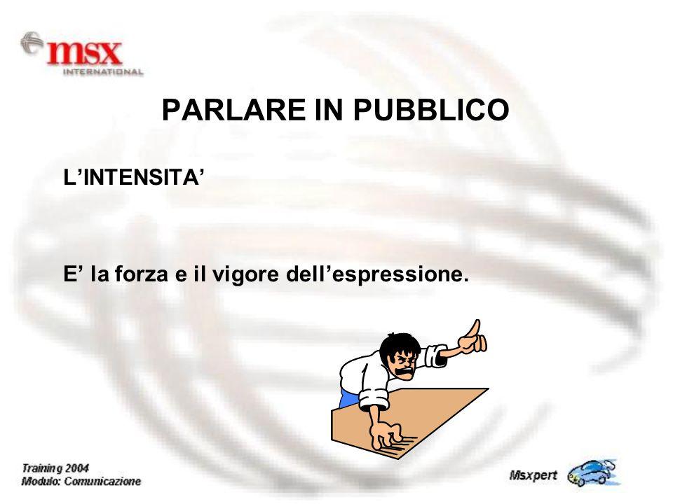PARLARE IN PUBBLICO L'INTENSITA'