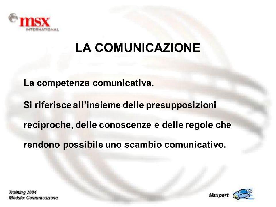 LA COMUNICAZIONE La competenza comunicativa.