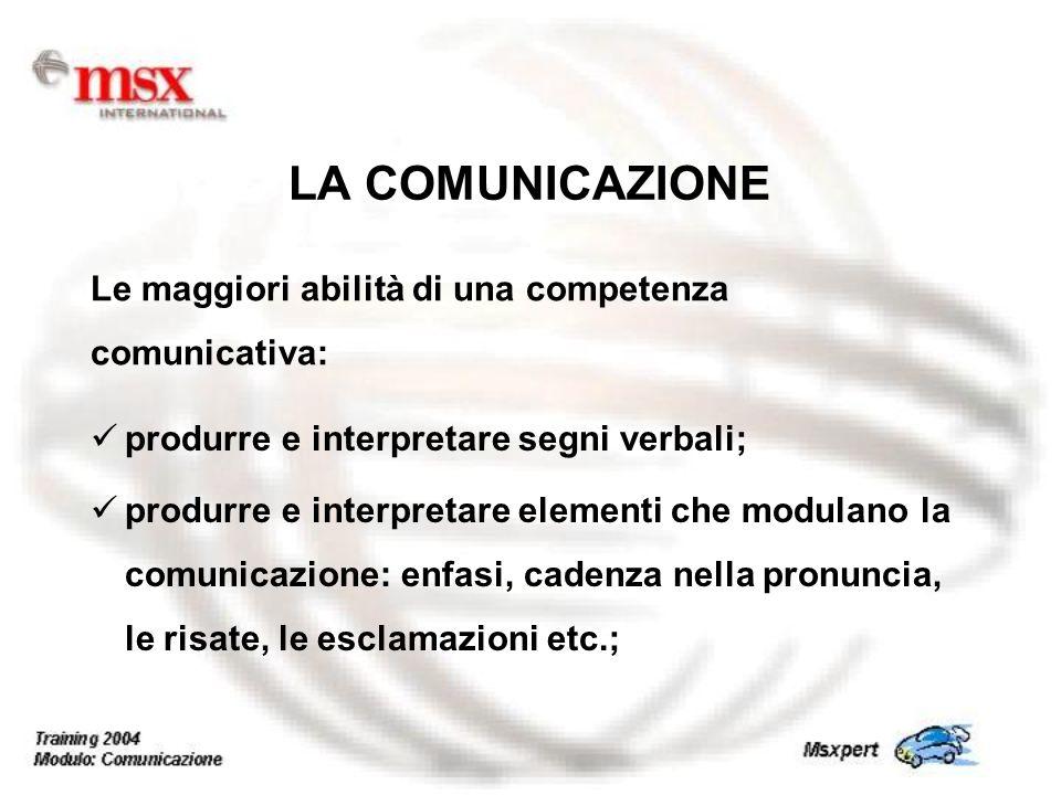 LA COMUNICAZIONE Le maggiori abilità di una competenza comunicativa: