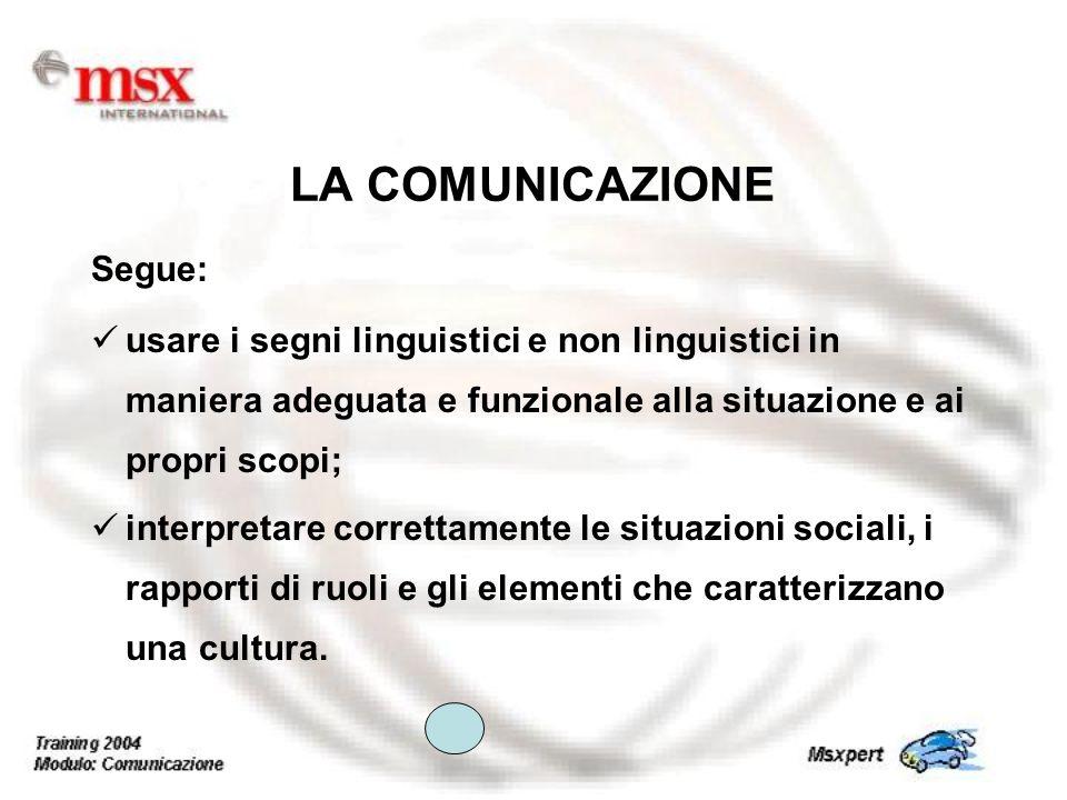 LA COMUNICAZIONE Segue: