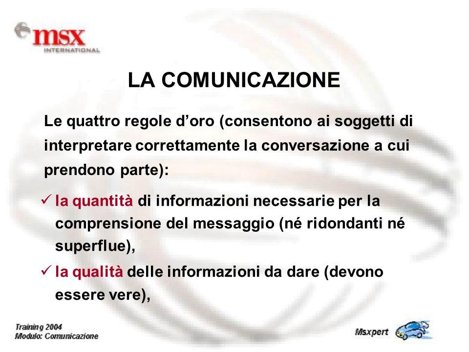 LA COMUNICAZIONE Le quattro regole d'oro (consentono ai soggetti di interpretare correttamente la conversazione a cui prendono parte):