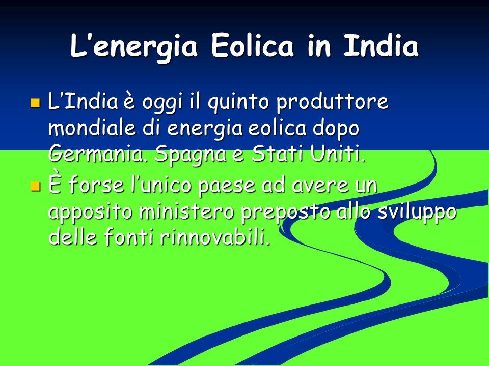 L'energia Eolica in India