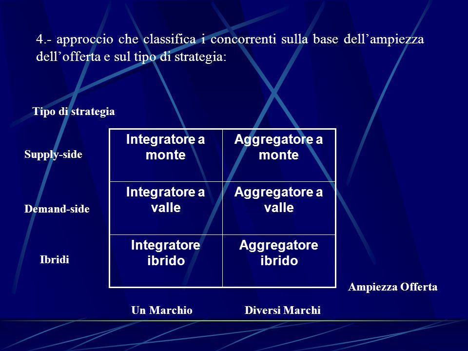 4.- approccio che classifica i concorrenti sulla base dell'ampiezza dell'offerta e sul tipo di strategia: